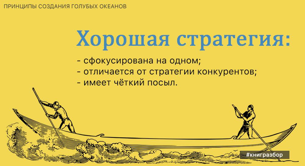 Ким Чан и Рене Моборн — Стратегия голубого океана. Хорошая стратегия.