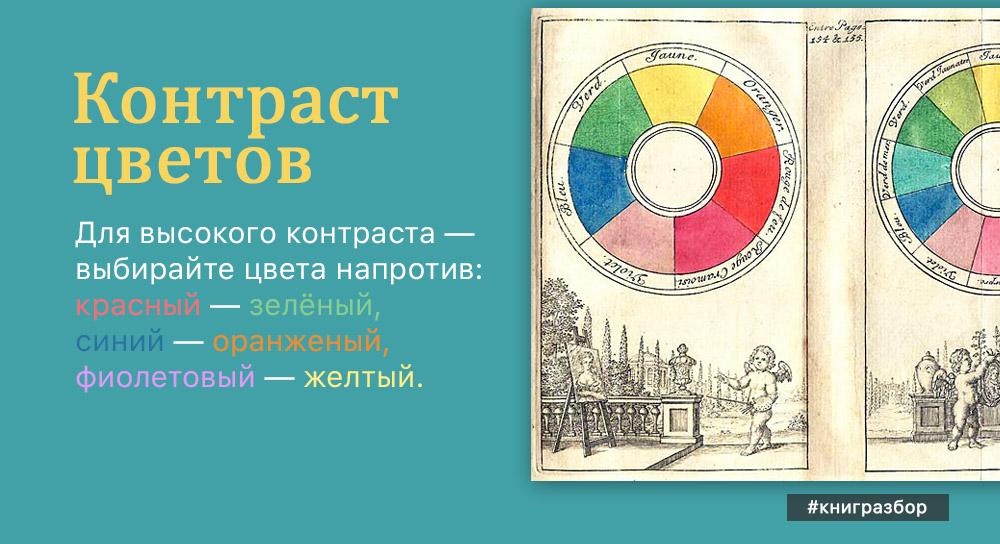 Робин Уильямс — Дизайн для недизайнеров. Высокий контраст на цветовом круге.